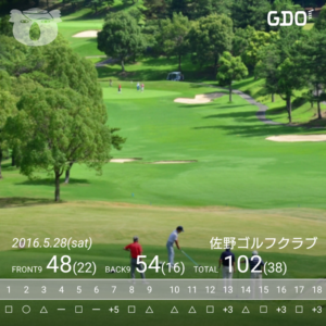 佐野ゴルフクラブのスコア2つ目