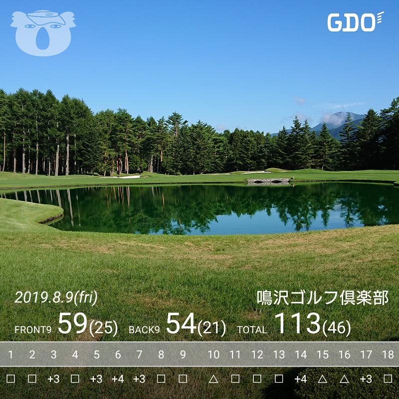 鳴沢ゴルフ倶楽部でのスコア