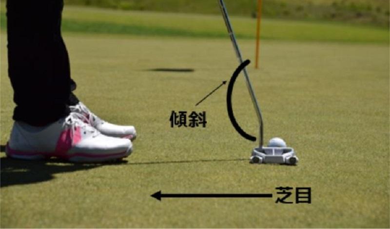芝目と傾斜の関係図