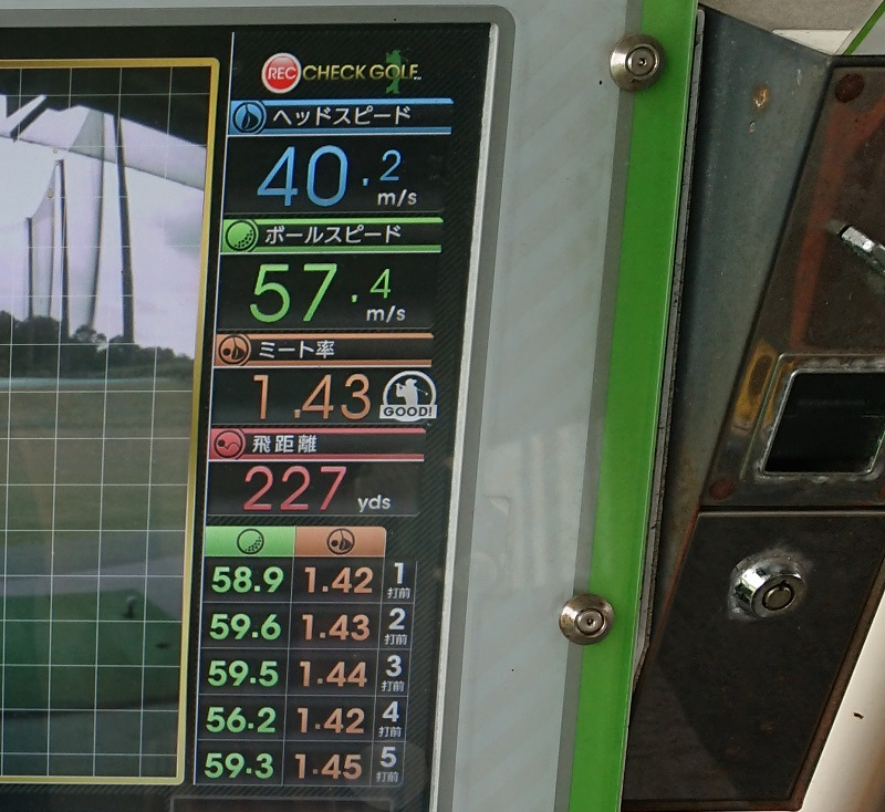 Rec Check Golfのスイング計測結果