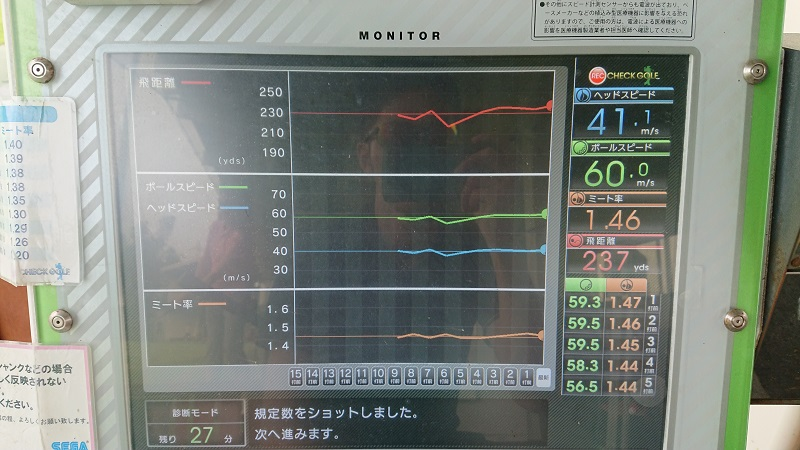飛距離チェックモードの診断結果グラフ画面