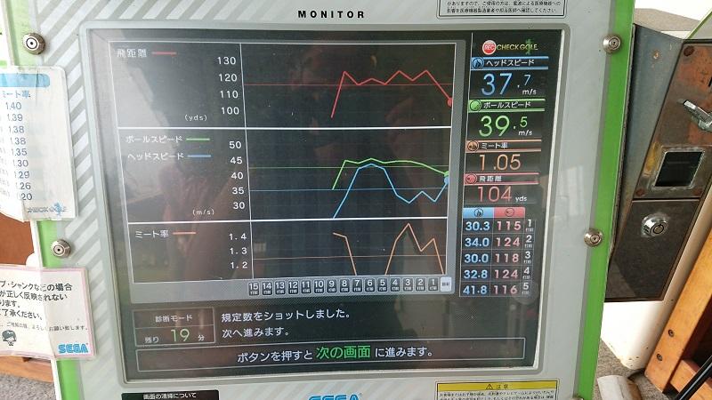 飛距離チェックモードの9番アイアン計測結果グラフ画面